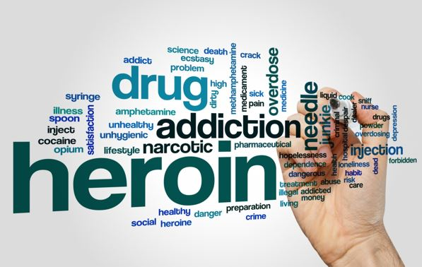 The Dangerous Consequences of Heroin Use