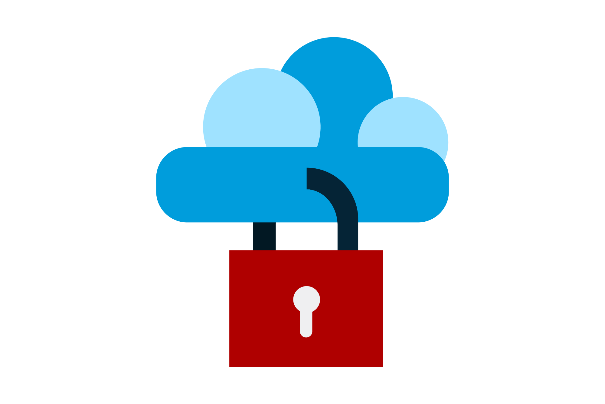What Is Cloud Data Protection